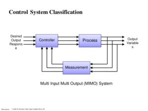 control-system-lectures-10-638