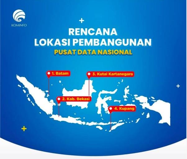 Pusat Data Nasional